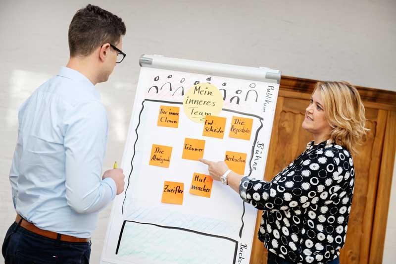 Business Coaching für Veränderungsprozesse