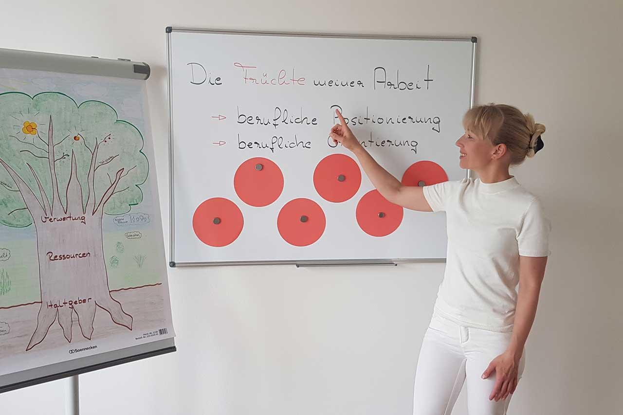 Coaching für optimales Lernen mit Dr. Claudia Hamm
